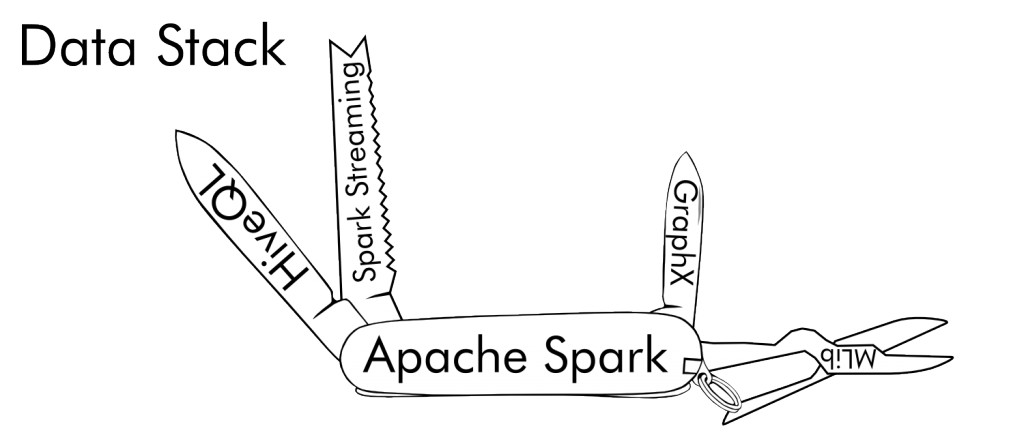 Apache_Spark_Data_Stack_Pocket_Knife-lrg